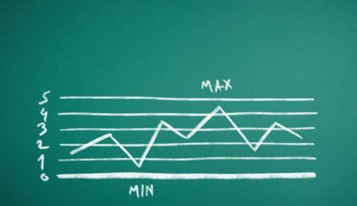 パチンコの波理論で当りやすい台や連荘台を予想できる?